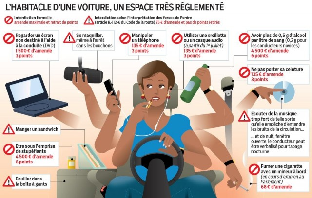 Nieuwe verkeersregels Frankrijk