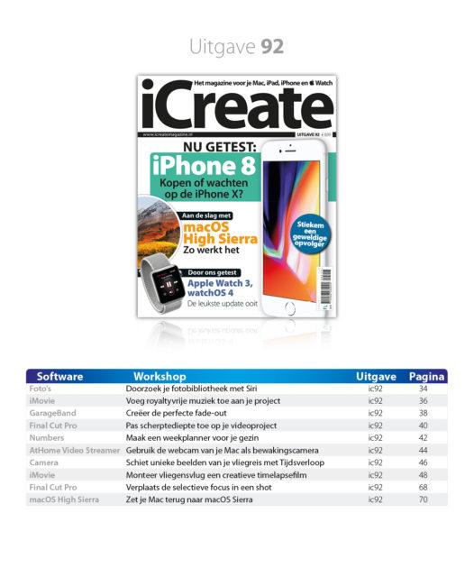 workshop index icreate