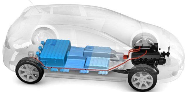 Elektrische Apple Car