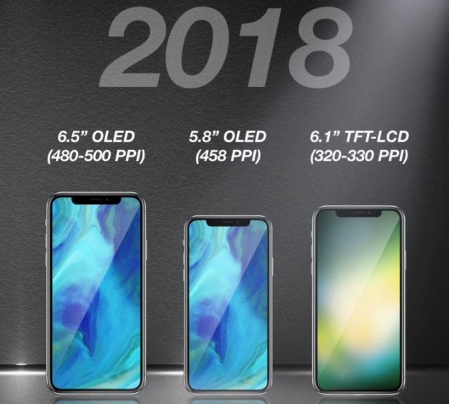 iPhone-modellen in 2018