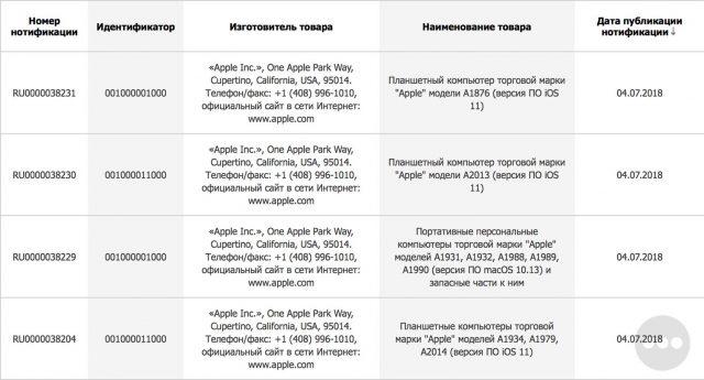 EEU-registratie Mac iPad