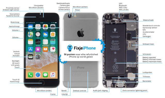 FixjeiPhone checklist