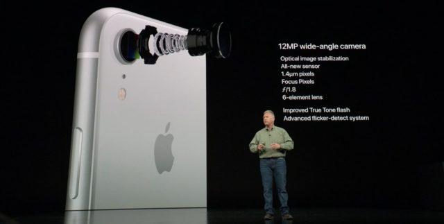 iPhone 10r camera