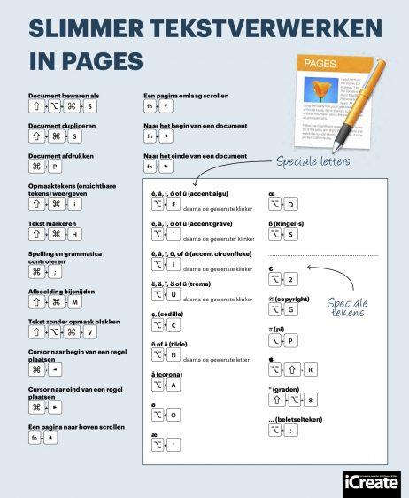 Sneltoetsen Pages Mac