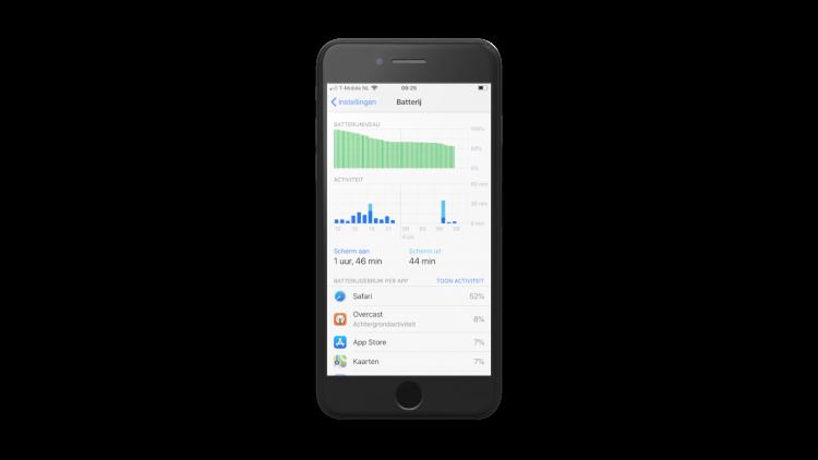iOS 13.5.1 batterij iPhone