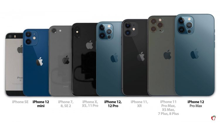 iPhone 12 formaten vergeleken